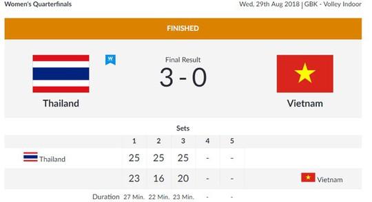 Trực tiếp ASIAD ngày 29-8: Pencak Silat giành bạc đồng đội nữ - Ảnh 1.