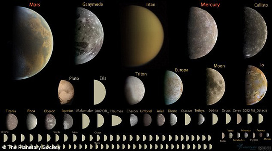 Hệ Mặt Trời có đến…110 hành tinh? - Ảnh 1.