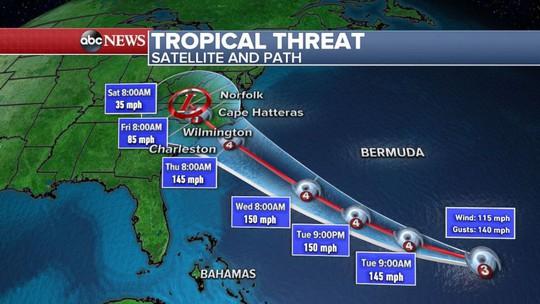 Mỹ: Gần 30 tàu hải quân rời căn cứ tránh siêu bão - Ảnh 1.