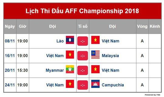 VTV không chia sẻ sóng sạch AFF Suzuki Cup 2018 - Ảnh 1.