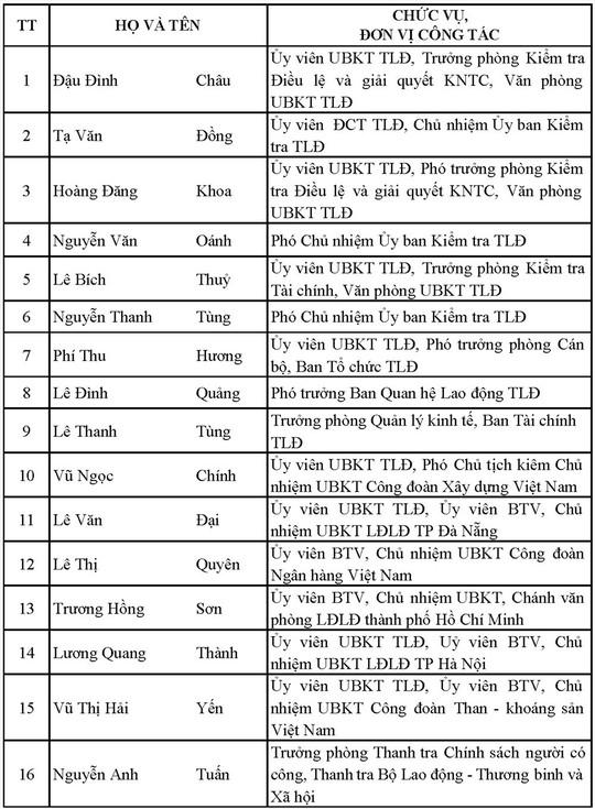 Ông Bùi Văn Cường tái đắc cử Chủ tịch Tổng LĐLĐ Việt Nam khóa XII - Ảnh 10.