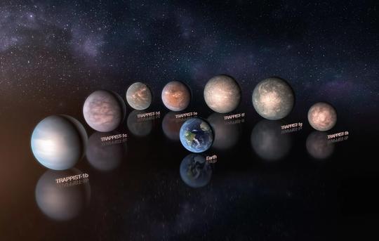 Hình ảnh 7 hành tinh thuộc hệ thống TRAPPIST-1 và trái đất của chúng ta - ảnh đồ họa của ESO
