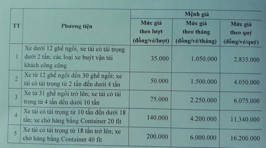 Bộ Giao thông chính thức cho thu phí BOT Thái Nguyên-Chợ Mới - Ảnh 2.