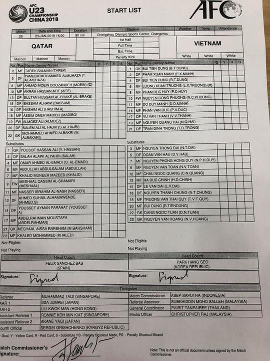 U23 Việt Nam - Qatar 2-2 (penalty 4-3): Viết tiếp chuyện thần kỳ! - Ảnh 2.