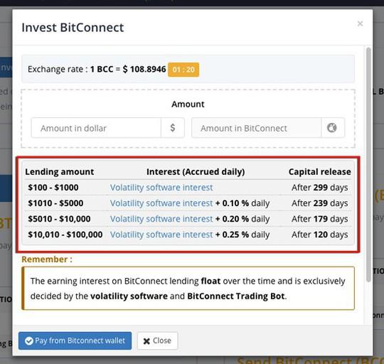 Dân chơi tiền ảo mất hàng trăm triệu đồng sau một đêm vì Bitconnect - Ảnh 1.