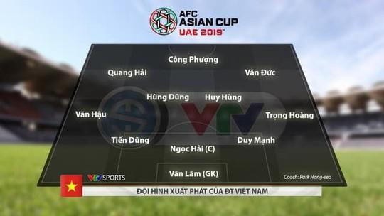 Trực tiếp Việt Nam - Jordan 0-1: Chờ đợi hiệp 2 khởi sắc - Ảnh 1.