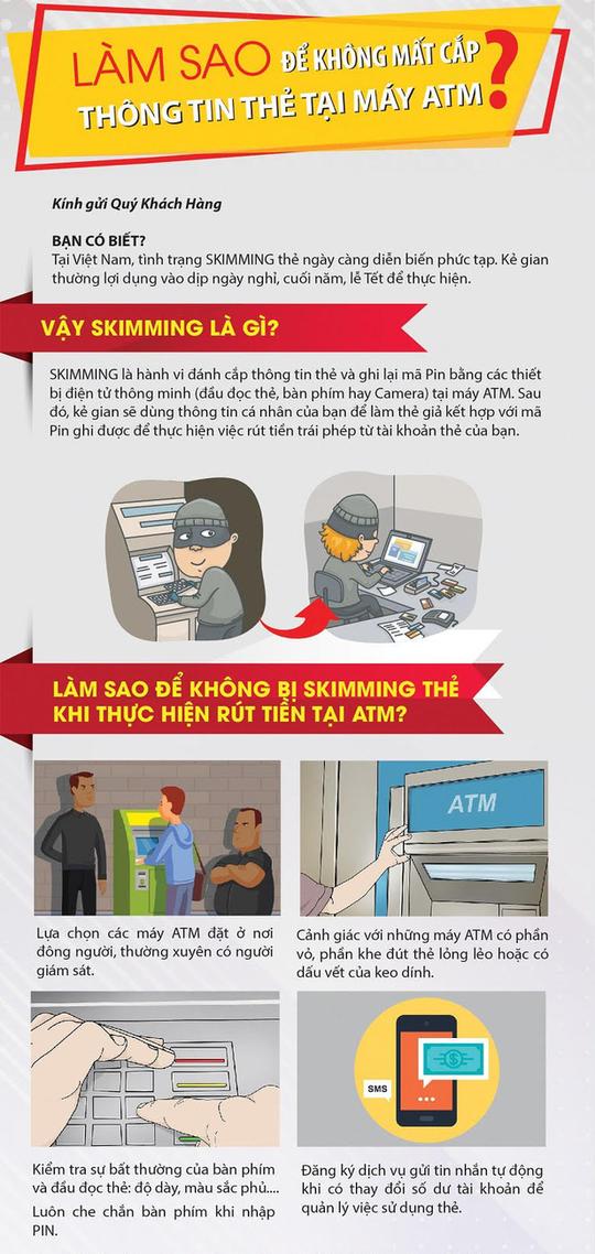 Làm sao không bị mất cắp thông tin khi rút tiền ATM? - Ảnh 1.
