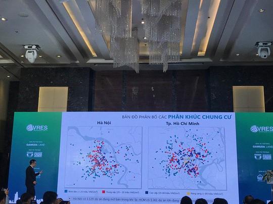 4 khác biệt về thị trường bất động sản giữa TP HCM và Hà Nội - Ảnh 4.
