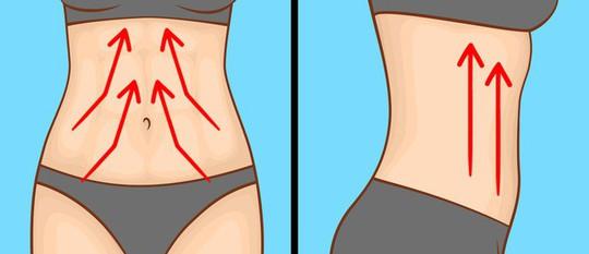 7 kỹ thuật massage bụng tan mỡ thừa - Ảnh 5.