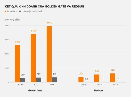 Huy Việt Nam hụt hơi, các đại gia Golden Gate, Redsun thắng thế - Ảnh 3.