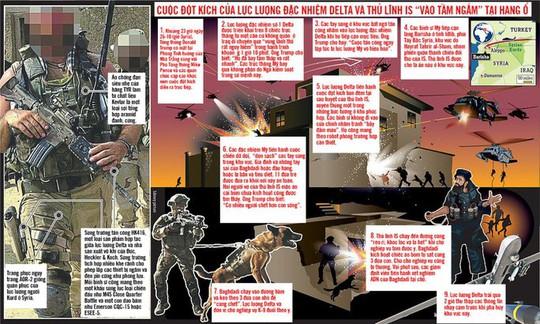 Mỹ công bố hình ảnh cuộc đột kích tiêu diệt thủ lĩnh tối cao IS - Ảnh 6.