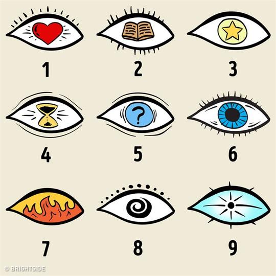 Đôi mắt nào sẽ nói lên tính cách của bạn? - Ảnh 1.
