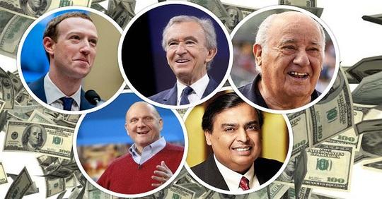 """5 tỷ phú kiếm """"đậm"""" nhất năm 2019 - Ảnh 1."""