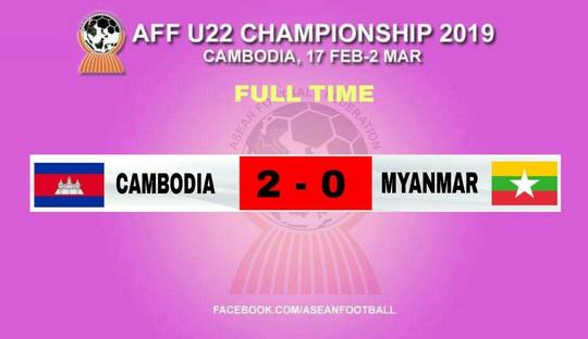 U22 Campuchia vào bán kết, HLV Myanmar bỏ học trò về sớm - Ảnh 2.