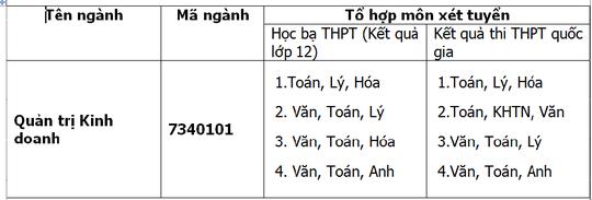 Nữ sinh Nguyễn Thị Thanh và bản lĩnh vượt qua định kiến trường công - tư Nganh-15527197918111772080839
