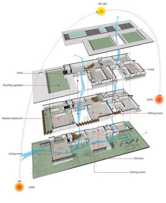 Ngôi nhà Việt Trì hứng nắng xuyên suốt 40 mét - Ảnh 12.
