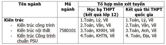 Có một nhà thuốc ngay trong… trường đại học Photo-3-1555138118555489237216
