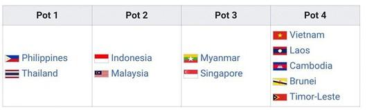 Báo Thái sợ khi U22 Việt Nam rơi vào nhánh lót đường ở SEA Games 2019 - Ảnh 1.