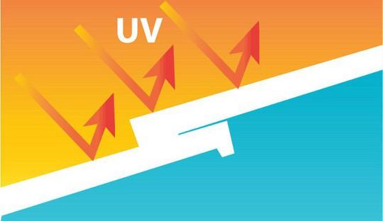 Bác sĩ hướng dẫn cách ứng phó khi tia UV ở mức rất nguy hiểm - Ảnh 2.