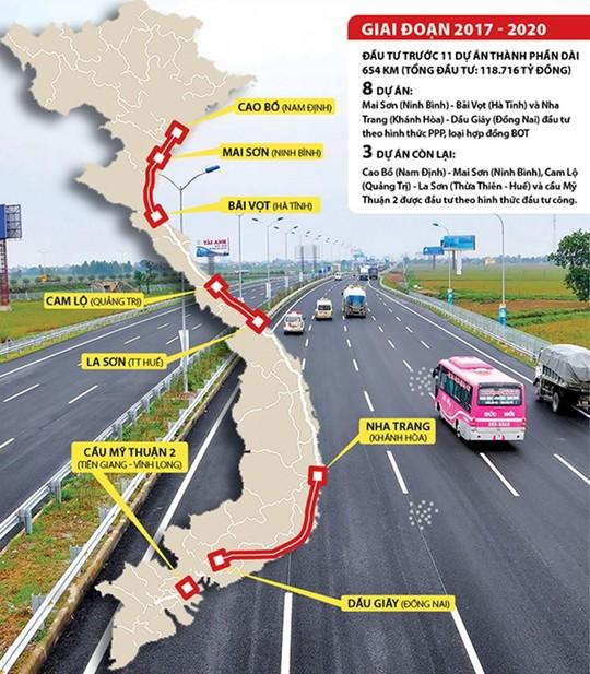Image result for nhà đầu tư trung quốc làm đường cao tốc bẵc nam