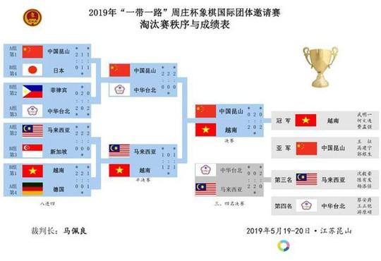 Cờ tướng Việt lên ngôi vô địch tại Trung Quốc - Ảnh 3.