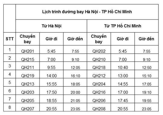 Bamboo Airways tăng gấp đôi tần suất khai thác đường bay Hà Nội – TP HCM - Ảnh 1.