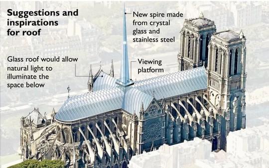 10 ý tưởng tái thiết kế Nhà thờ Đức Bà Paris - Ảnh 3.