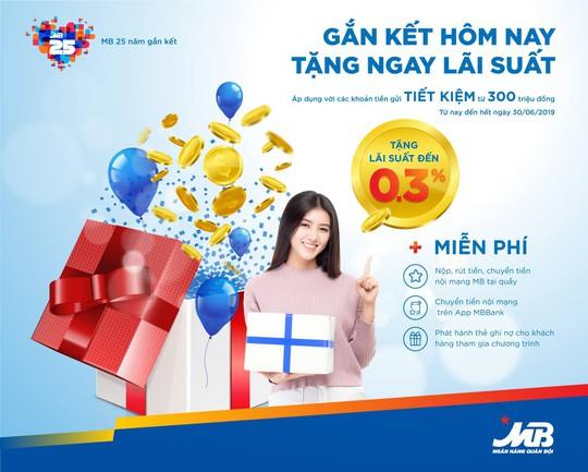Lãi suất gửi tiết kiệm hấp dẫn từ MB Bank - Ảnh 1.