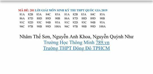 Thi THPT quốc gia 2019: Gợi ý giải đề môn vật lý, hóa học, sinh học - Ảnh 3.