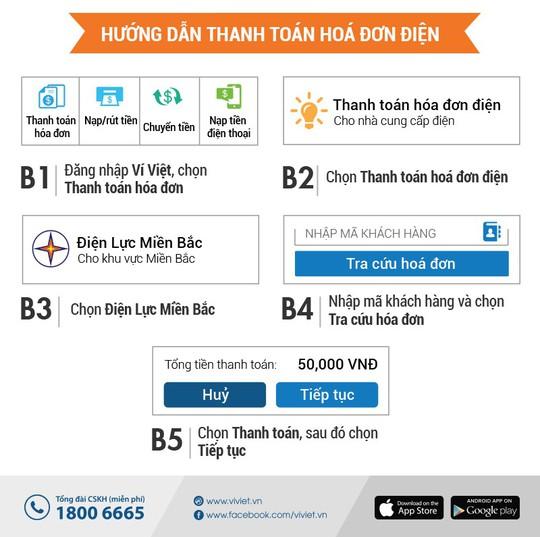 Ví Việt bổ sung dịch vụ thanh toán tiền điện tại 9 tỉnh, thành - Ảnh 1.