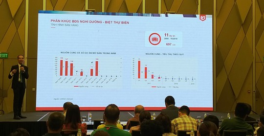 Thị trường đất nền Đà Nẵng đang có dấu hiệu giảm từ 7-10%