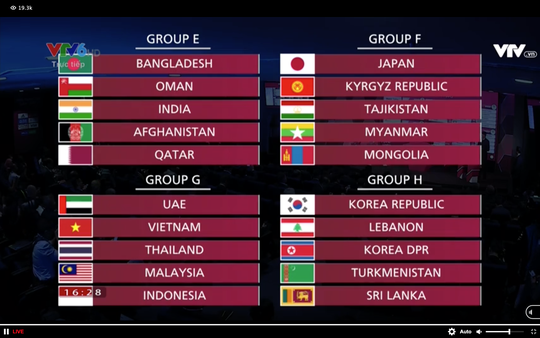 Vòng loại World Cup 2022: Tuyển Việt Nam đụng Thái Lan, Malaysia và Indonesia - Ảnh 2.