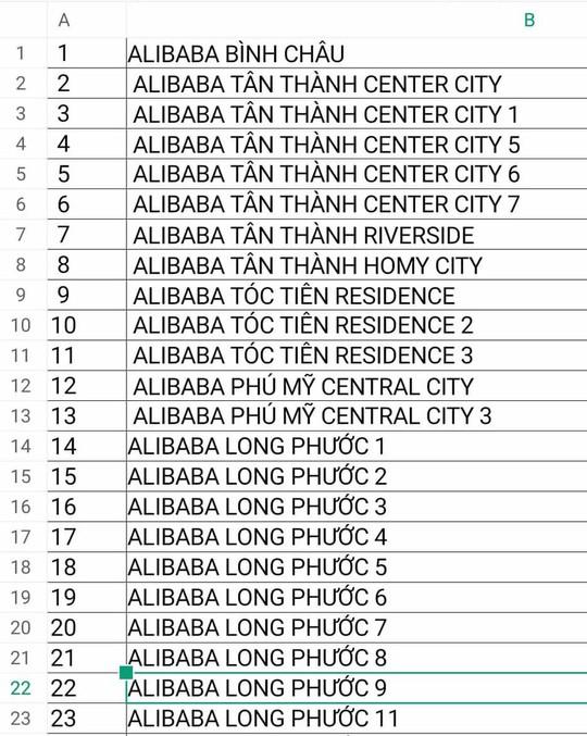 Công bố danh sách 43 dự án ma của Alibaba - Ảnh 1.