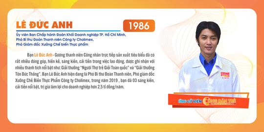 Cầu thủ Huỳnh Như được tuyên dương công dân trẻ tiêu biểu TP HCM năm 2019 - Ảnh 11.