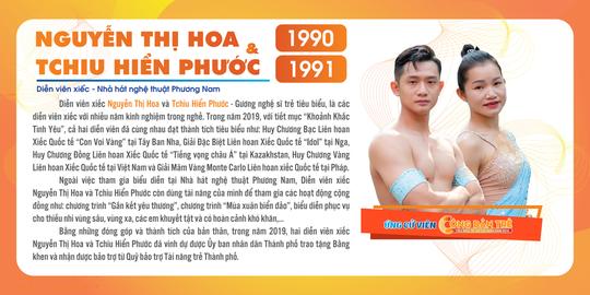 Cầu thủ Huỳnh Như được tuyên dương công dân trẻ tiêu biểu TP HCM năm 2019 - Ảnh 9.