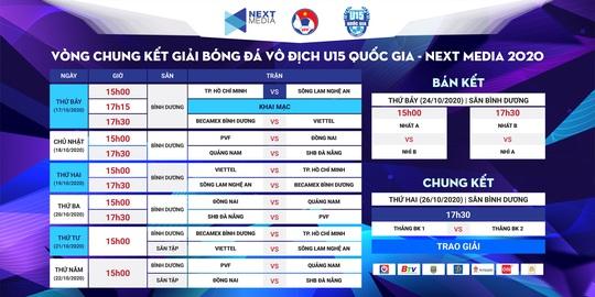 Huỳnh Kesley, Tăng Tuấn trình làng với tư cách HLV ở VCK giải U15 Quốc gia - Ảnh 1.
