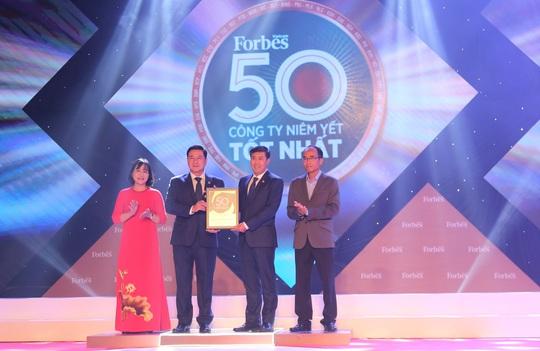 HDBank vào danh sách 50 công ty niêm yết tốt nhất năm 2020 - Ảnh 1.