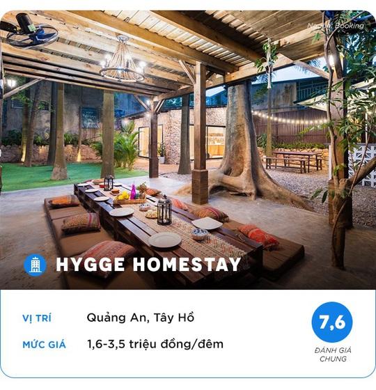 4 homestay giữa thành phố cho hội ra Hà Nội đón gió lạnh - Ảnh 1.