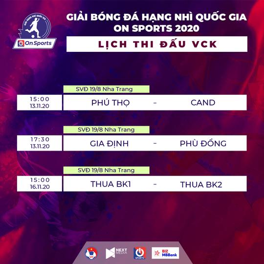 VCK hạng Nhì Quốc gia – On Sports 2020: Hạng Nhất gọi tên Gia Định hay Phù Đổng? - Ảnh 2.