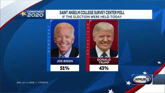 Dự đoán thắng thua giữa Tổng thống Trump và ông Biden - Ảnh 3.