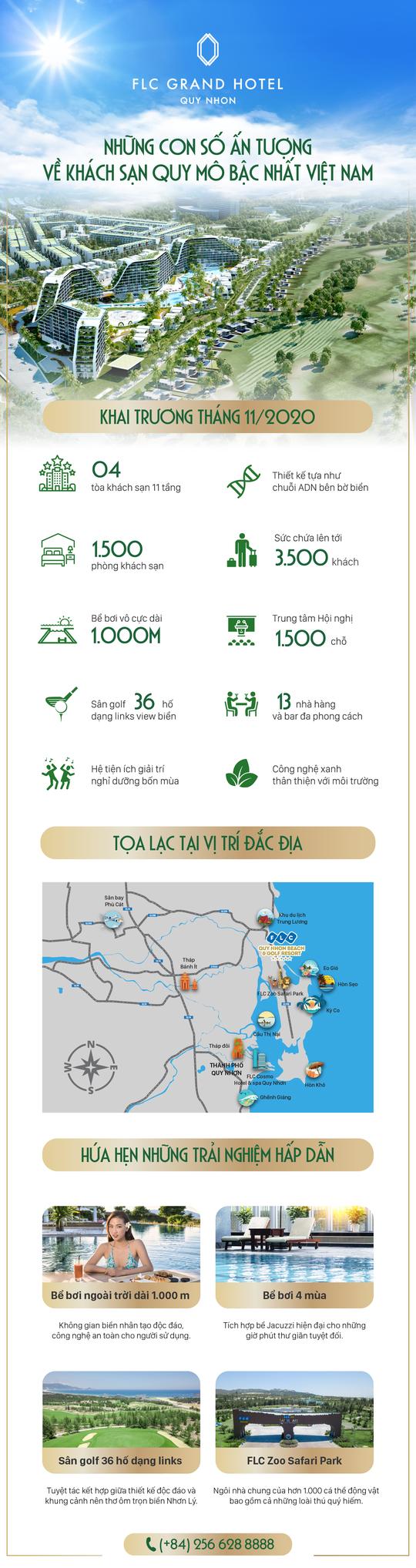 Những con số ấn tượng về khách sạn quy mô bậc nhất Việt Nam - Ảnh 2.