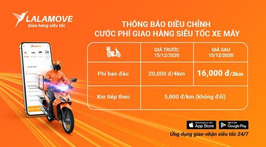 Lalamove Việt Nam điều chỉnh cước phí - Ảnh 1.