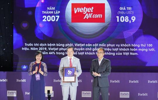 Vietjet, Viettel, Vinamilk... vào top 50 Thương hiệu dẫn đầu 2020 - Ảnh 1.