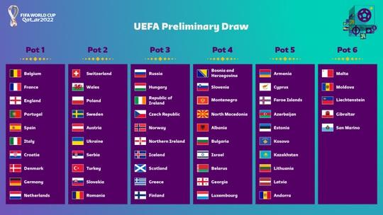 Vòng loại World Cup 2022 khu vực châu Âu: Tam sư đại chiến Đại bàng trắng - Ảnh 4.