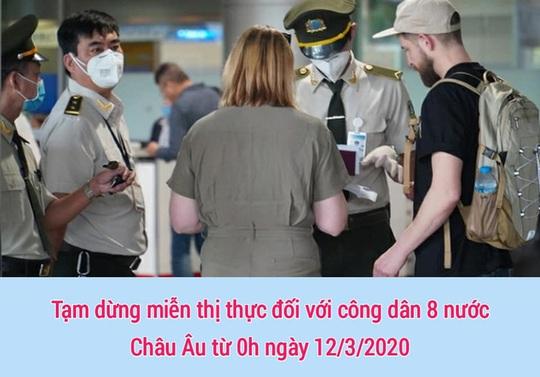 Khẩn trương xác định người từ Mỹ về TP HCM trước 0 giờ ngày 18-3 - Ảnh 1.