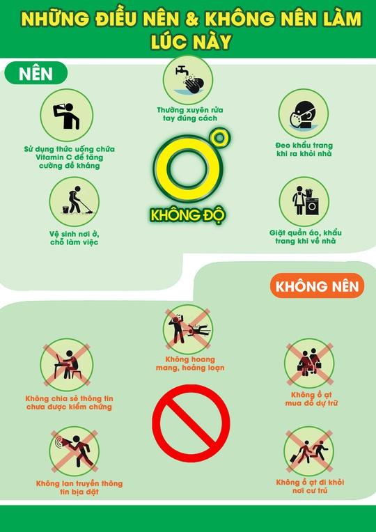 5 việc cần làm ngay để tăng sức đề kháng bảo vệ bản thân - Ảnh 5.