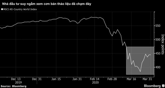 JPMorgan: Vẫn còn quá sớm để mua cổ phiếu - Ảnh 1.