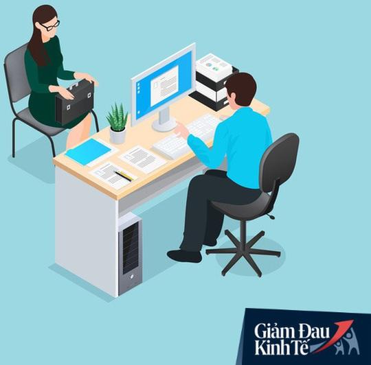 5 loại nhân viên thường bị lãnh đạo âm thầm cho vào danh sách sa thải - Ảnh 5.