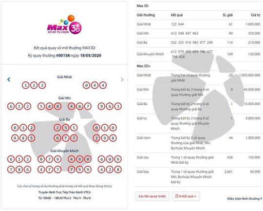 Hai vé Max 3D+ trúng thưởng 20 tỉ đồng - Ảnh 1.