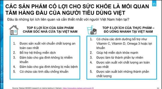 Người Việt đang quan tâm đến nhóm thực phẩm có lợi cho sức khỏe - Ảnh 2.